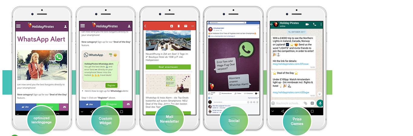 SMS & Whatsapp/Messenger Marketing